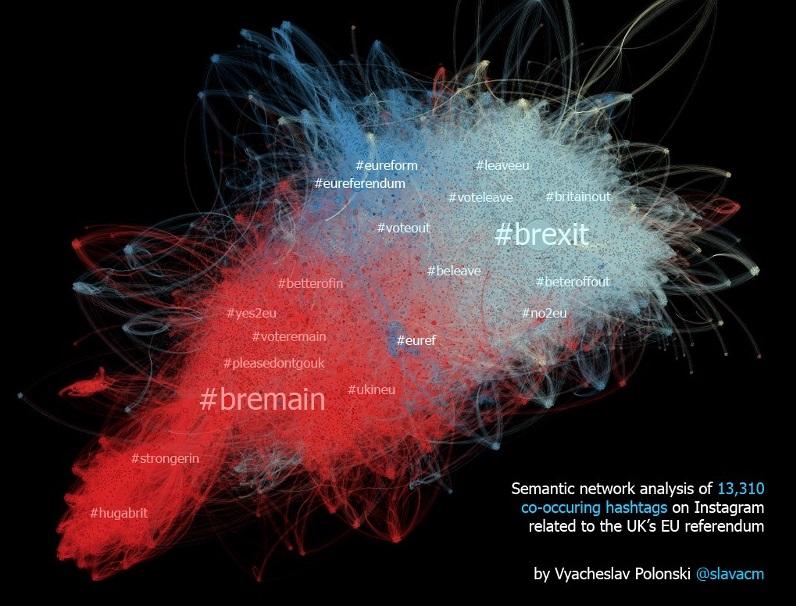 brexit social media